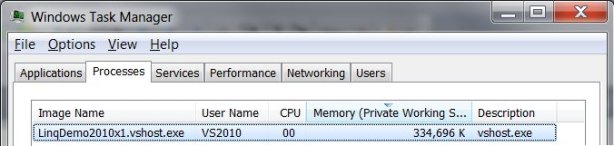 Demo Application Memory Usage