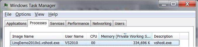 Demo Application Memory Usage