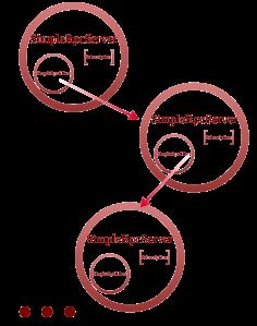 A trivial message loop using RabbitMQ in C# NET | Nick Josevski